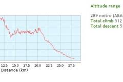 002-moticina-pijeskovi-biciklisticka-ruta
